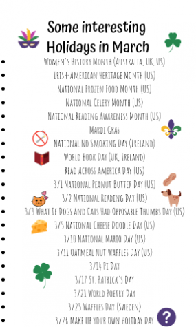 Here is a list of some little-known holidays in March.
