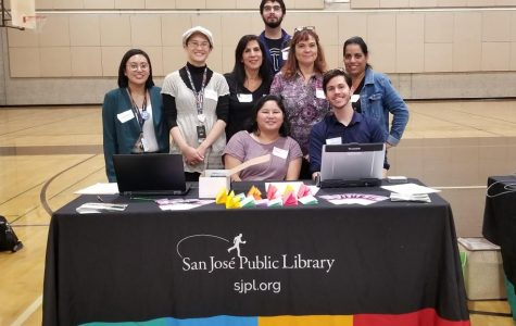 San Jose Library Sign-Ups