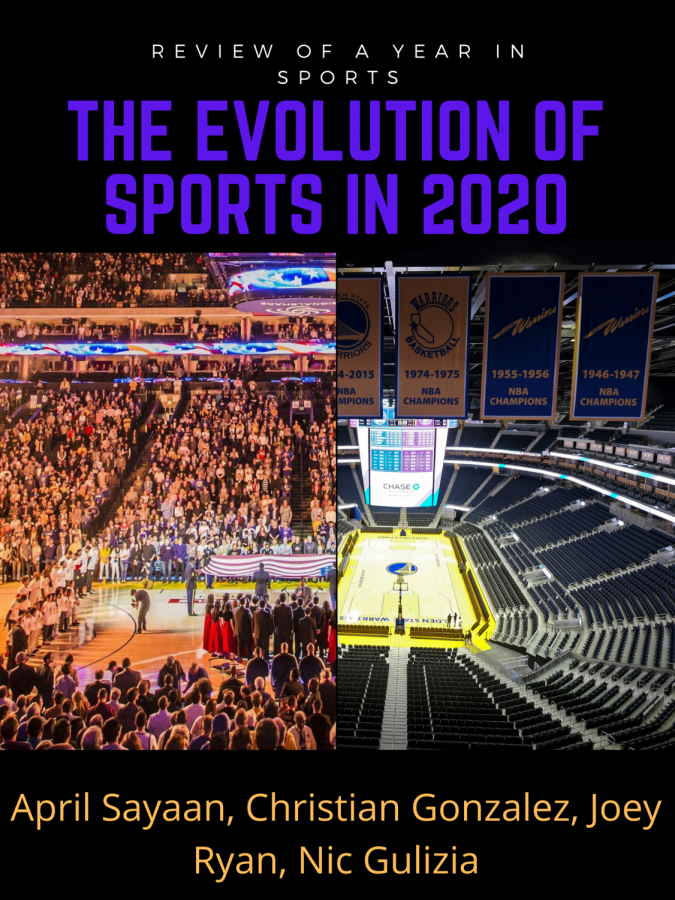The Evolution of Sports in 2020